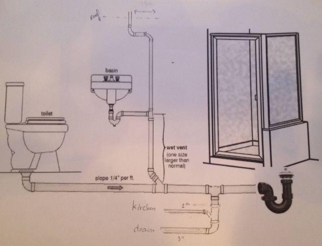 Stylish Plumbing Drain Piping Diagram For Bathroom Home