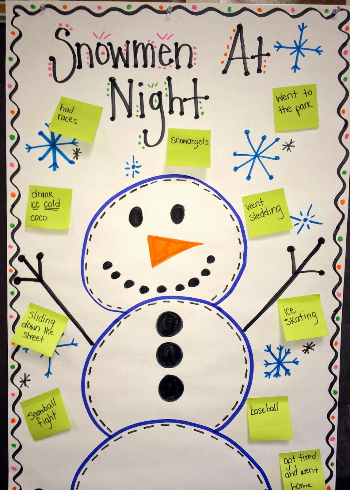 What Did Your Snowman Do At Night Make A Writing Page Sheet With The Words My Snowman Then