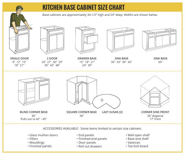 Standard Size Of Kitchen Base Cabinets Novocom Top