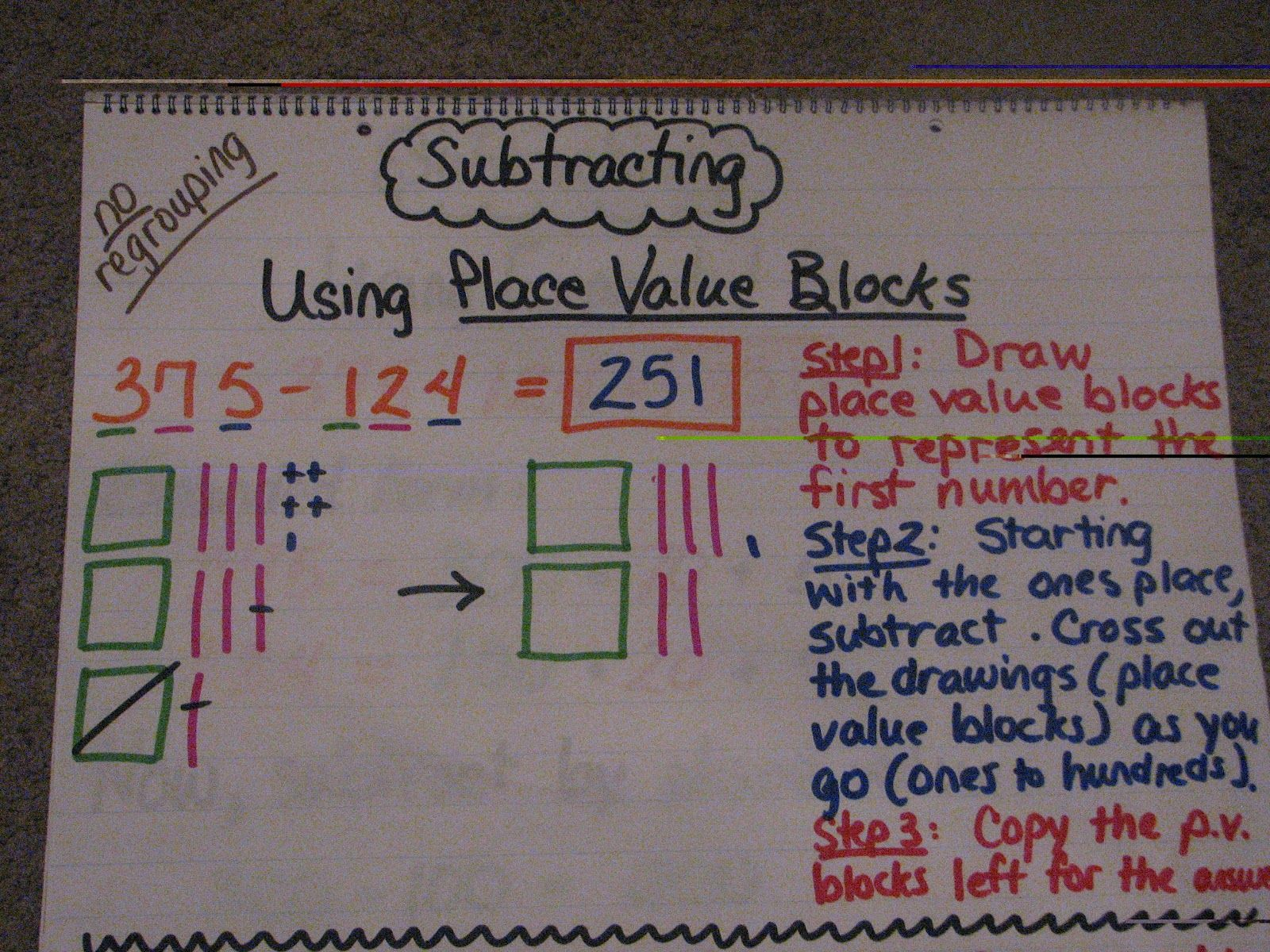 Adding Using Base Ten Blocks Worksheet