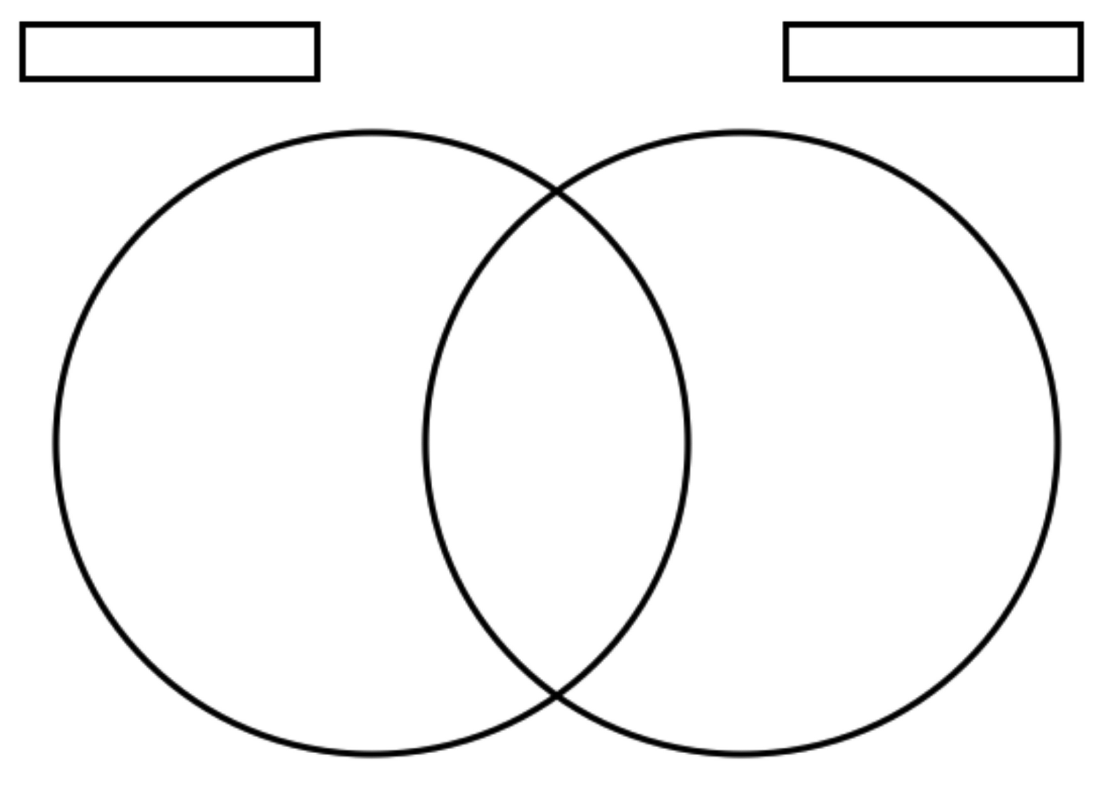 This Is A Venn Diagram To Go With The Story The Lion And