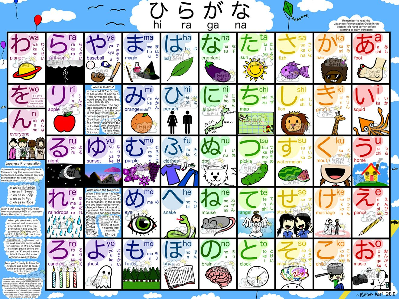 Hiragana Chart To Show The Japanese Alphabet