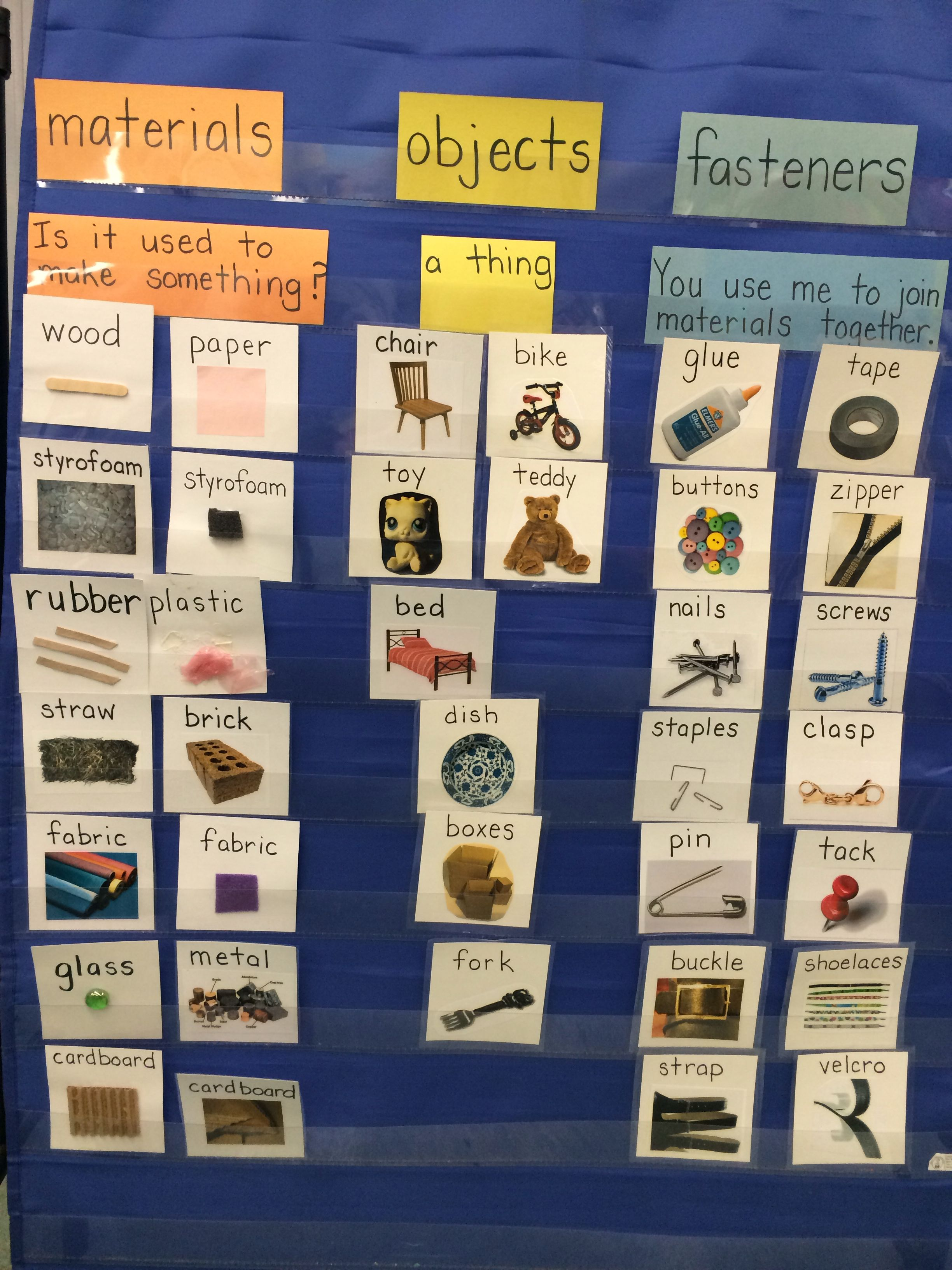 Materials Objects And Fasteners On Our Pocket Chart