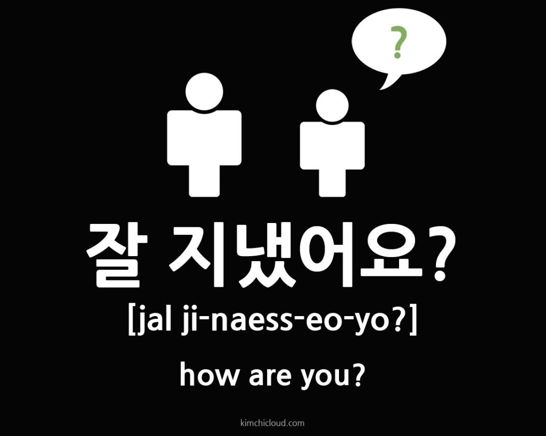 In this lesson you will learn how to say how are you in