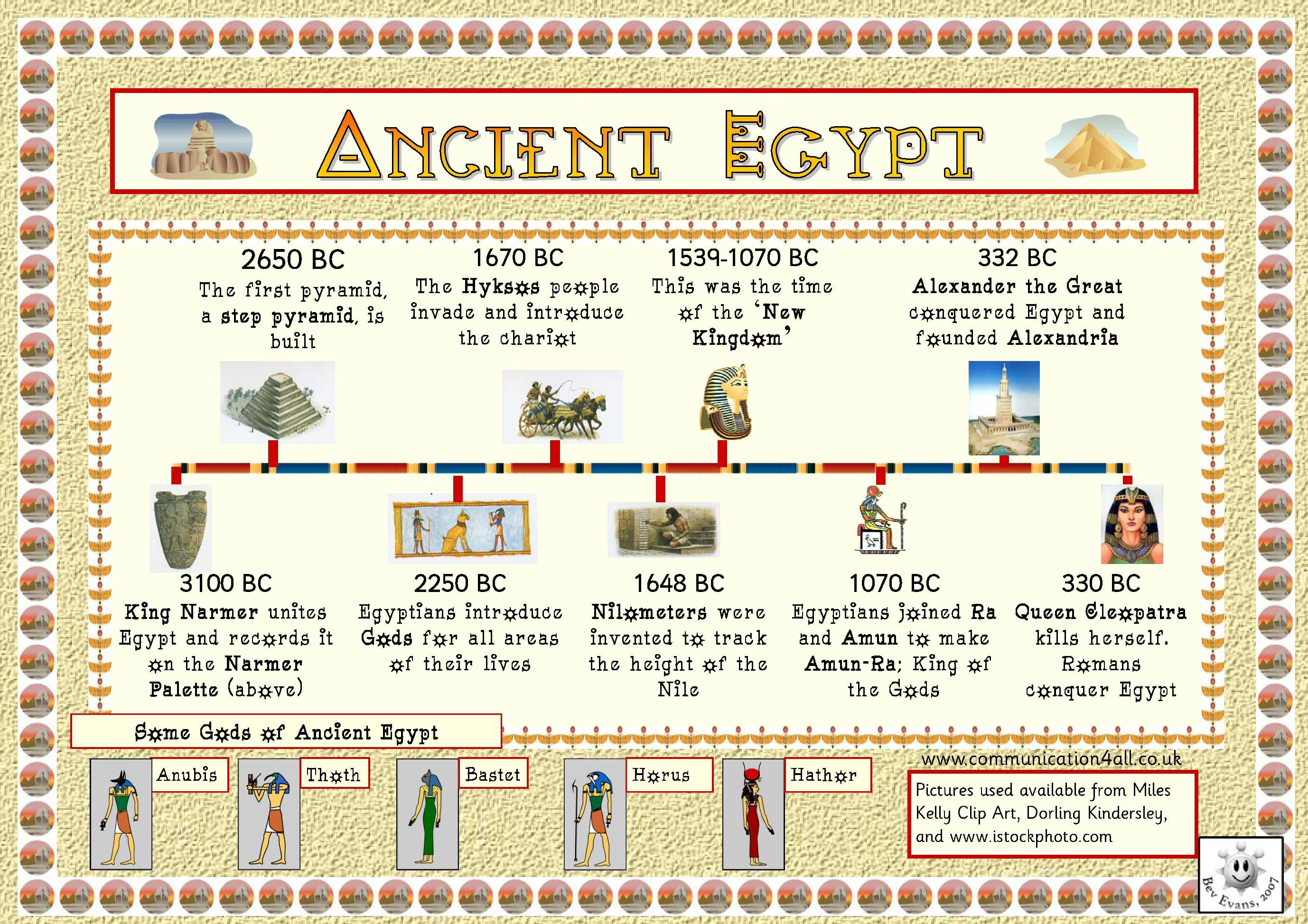 Free Printable Double Sided Ancient Egypt Fact Mat