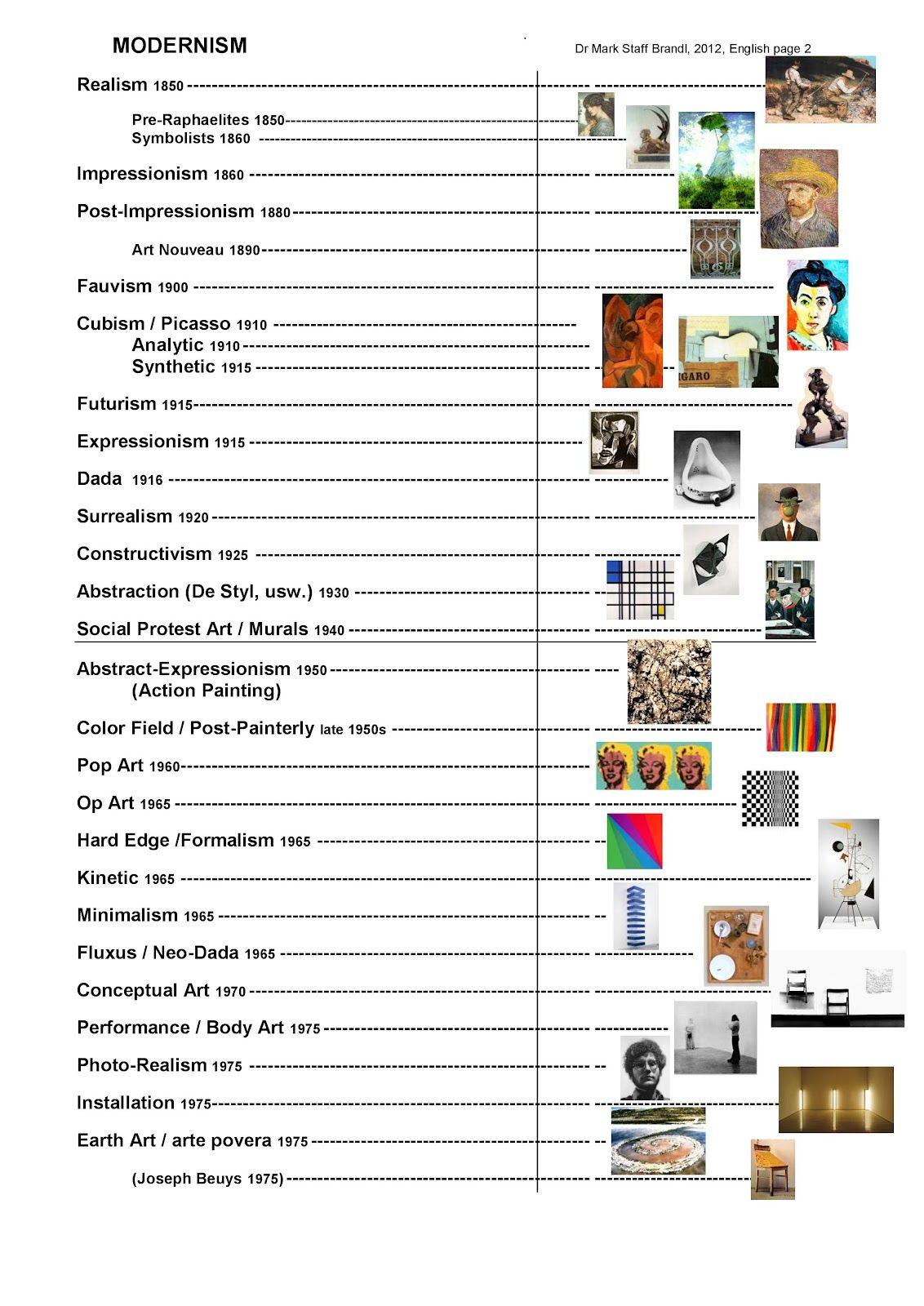 Brandl Art History Timeline New 12 Page 002 1 132