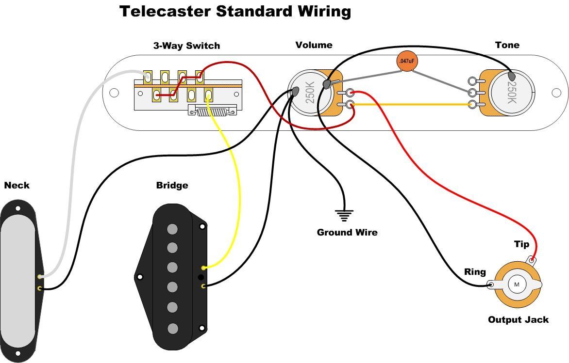 Tele Standard Wiring Template