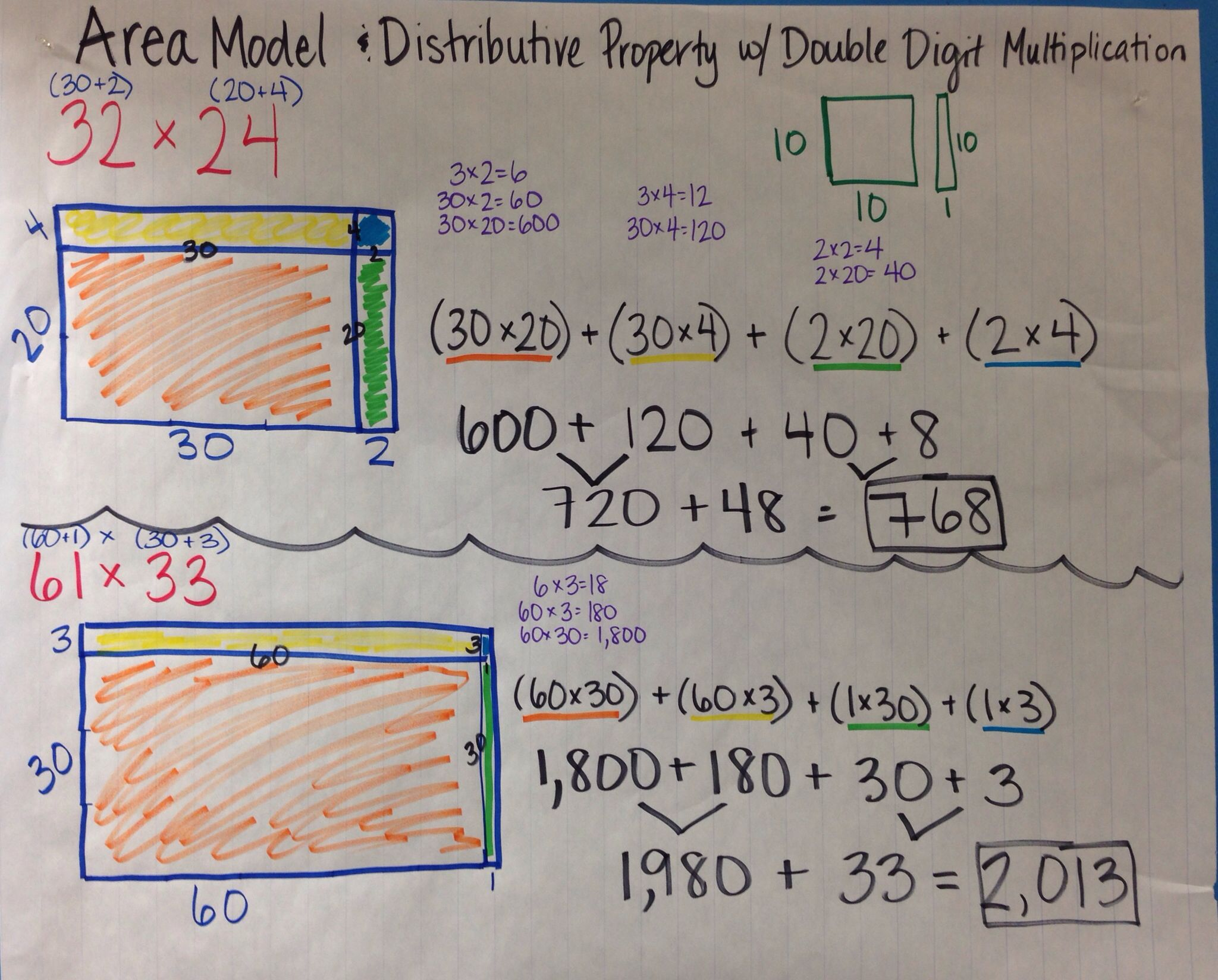 Area Model And Distributive Property With Double Digit