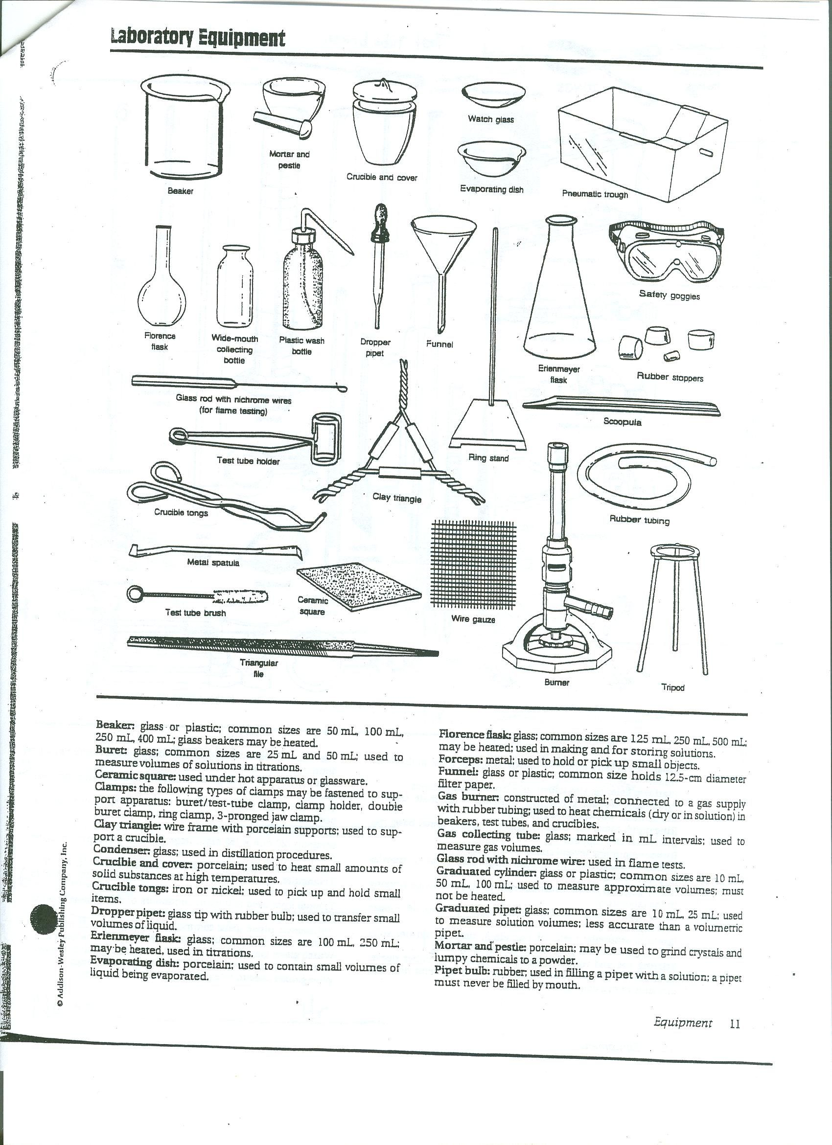 Lab Procedures Worksheet