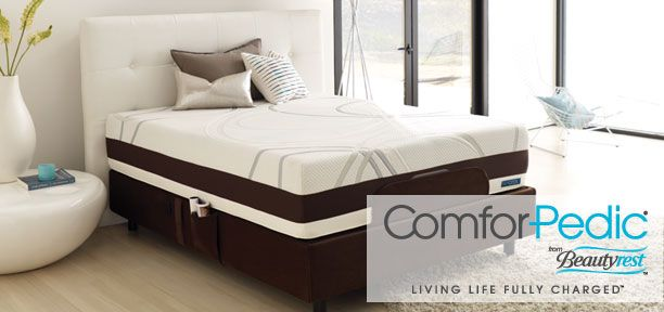 Mattress We Recommend Simmons Comforpedic