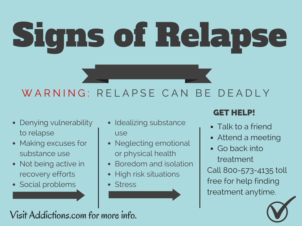 It S Important To Be Aware Of The Warning Signs Of Relapse