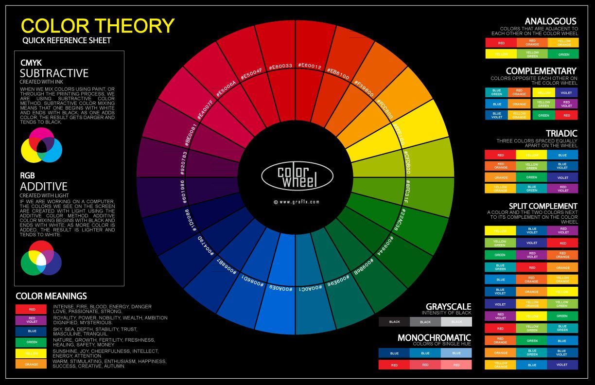 Rgb Color Theory Quick Reference Sheet