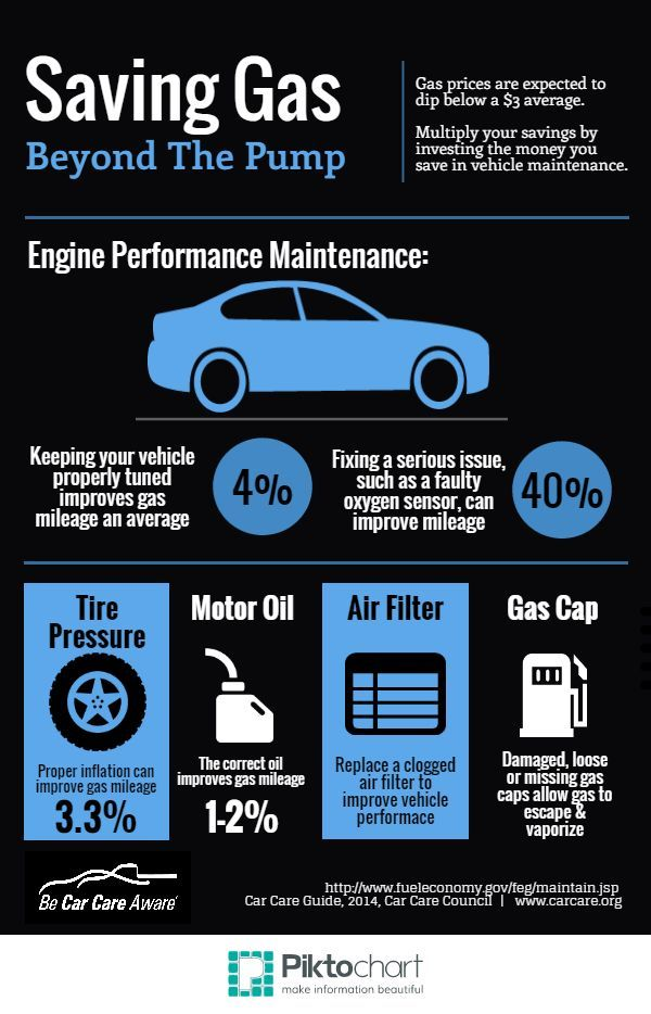 6 Best Tips To Improve Fuel Consumption Cars Auto Maintenance And Life Hacks