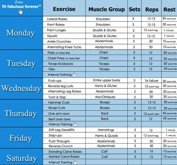 Weekly Workout Routine For Women To Help You Achieve Your Fitness