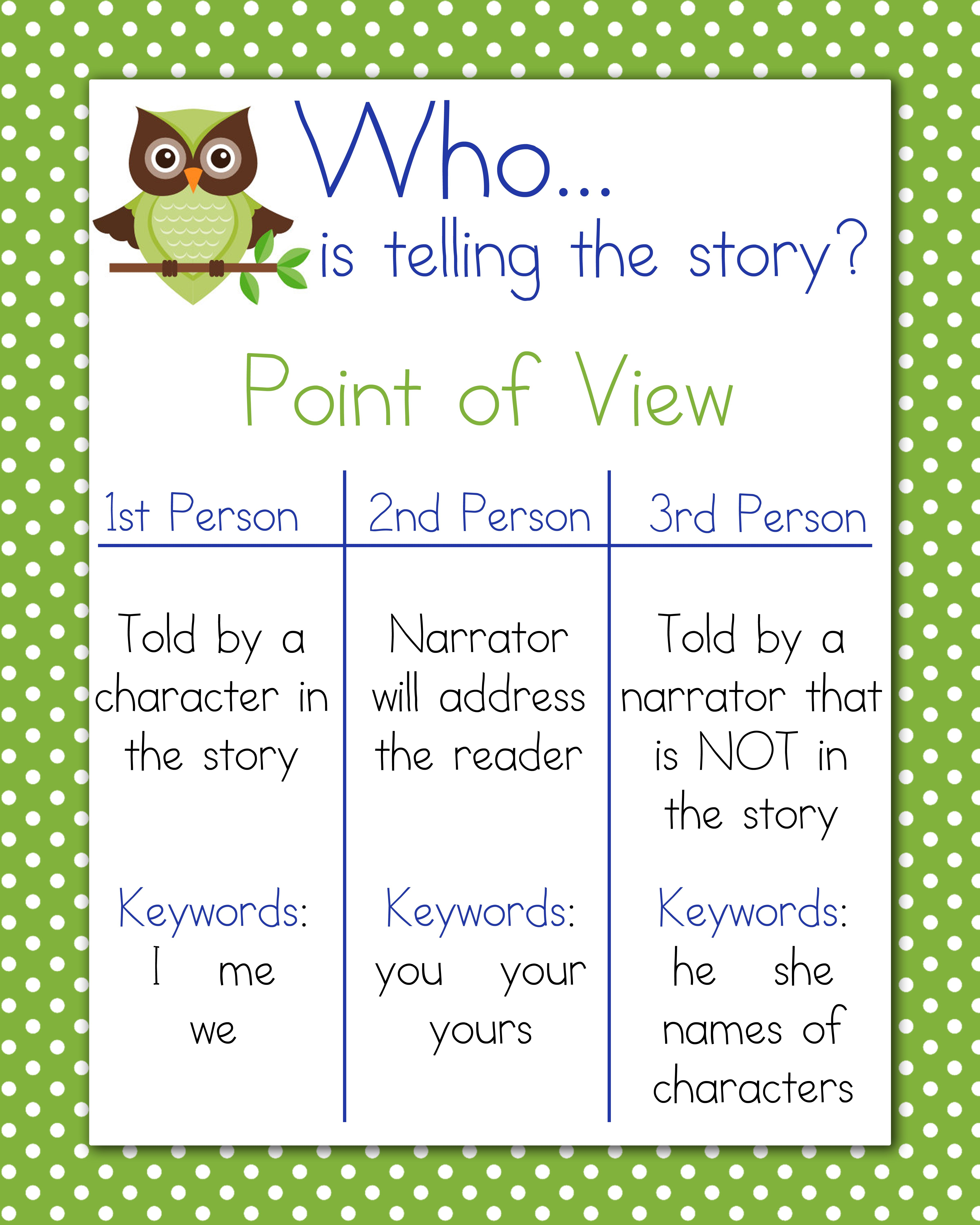 Point Of View Anchor Chart 16x20
