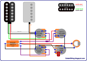 The Guitar Wiring Blog  diagrams and tips: Gibson Meets