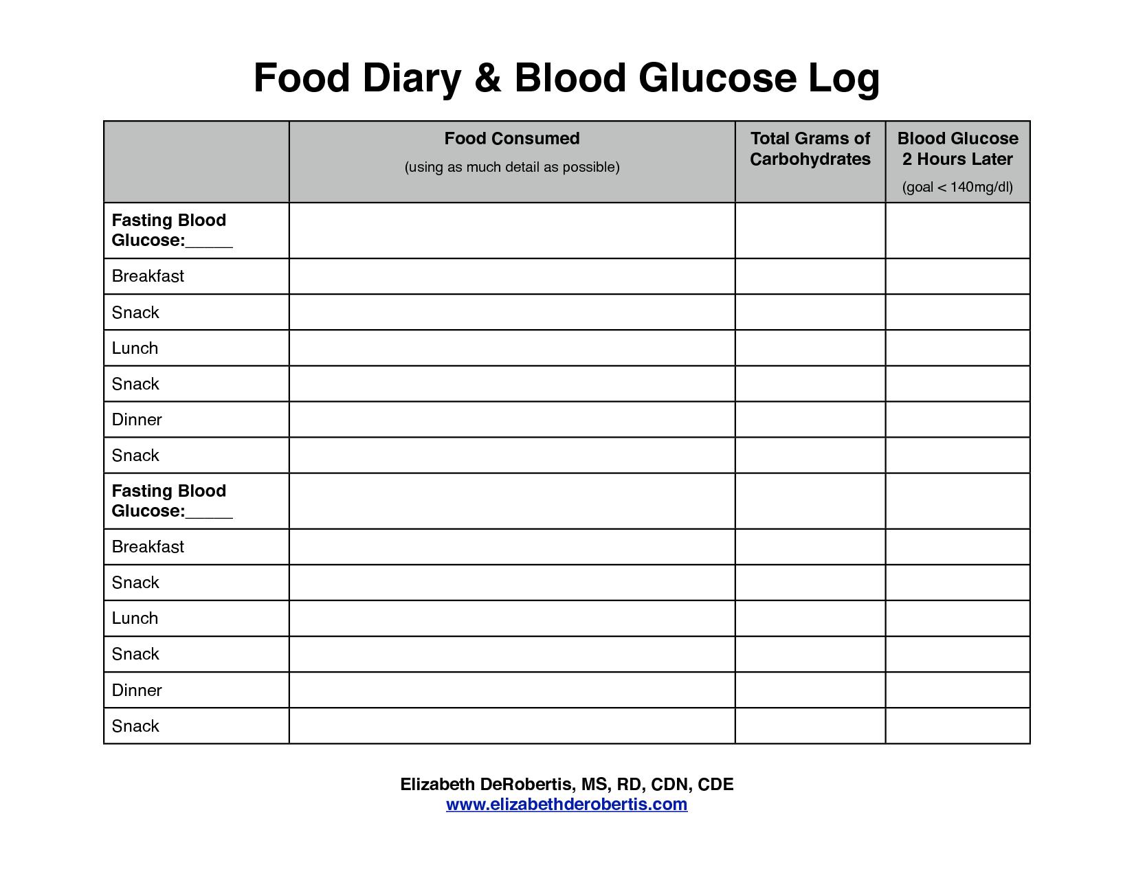 Printable Diabetic Food And Blood Sugar Log