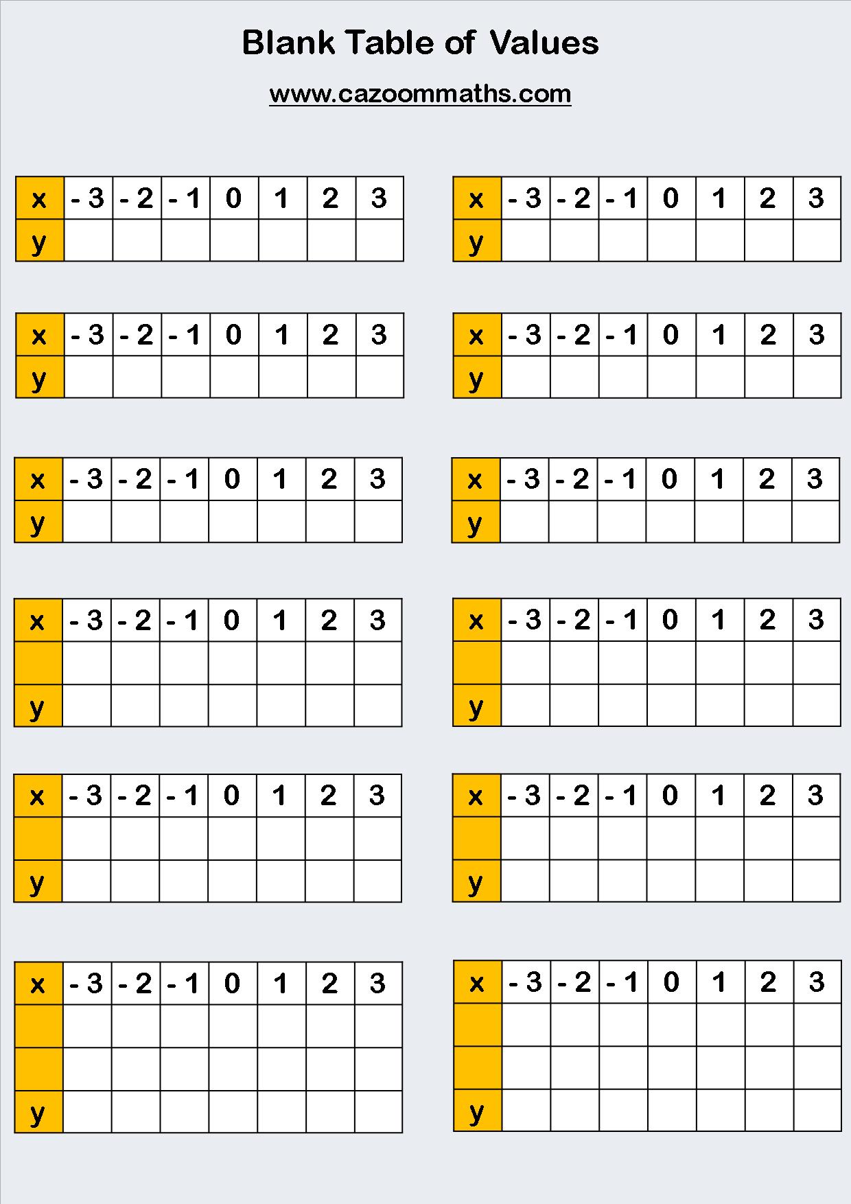 Quadratic And Cubic Functions