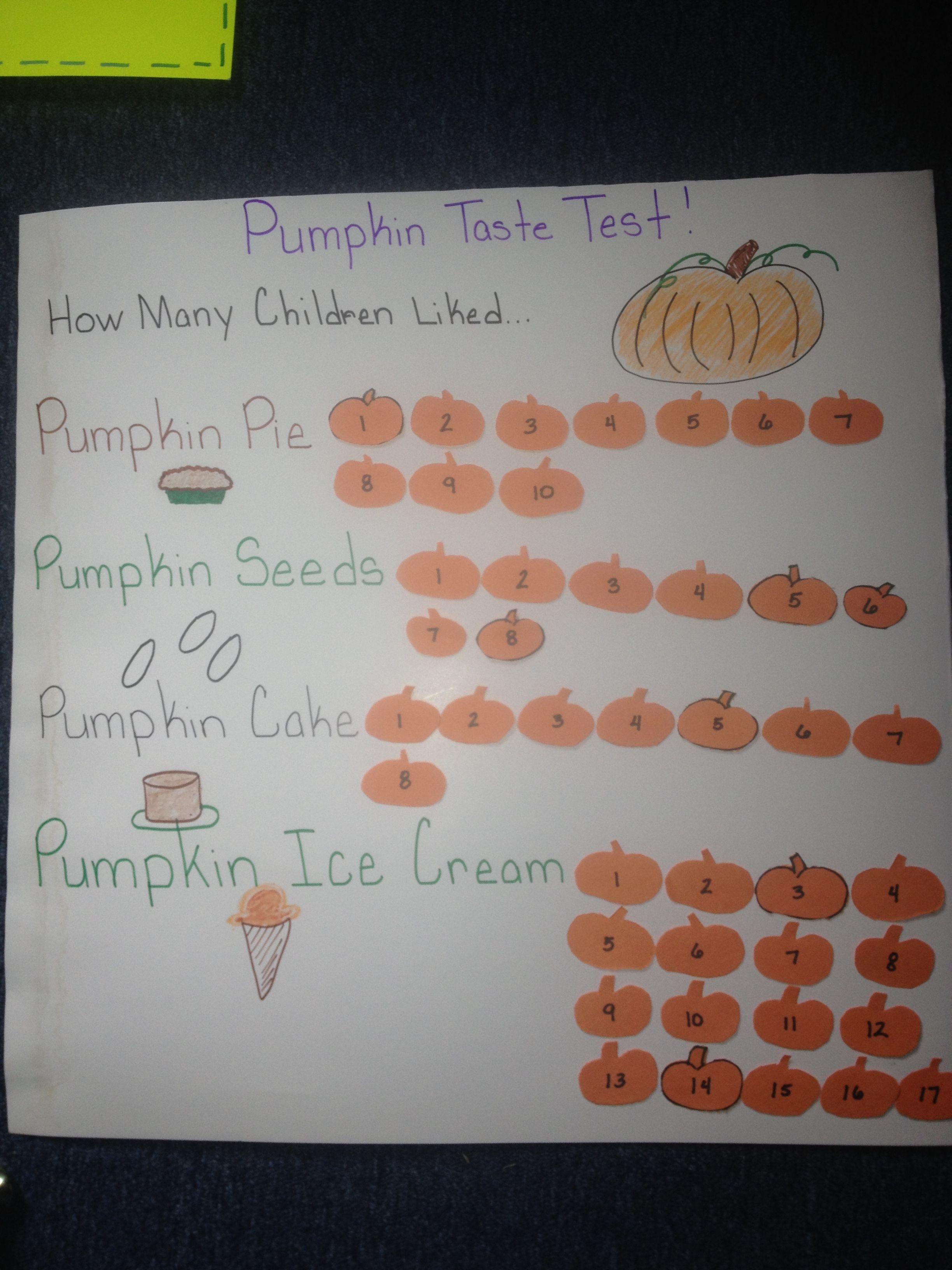 Pumpkins Halloween And Kindergarten