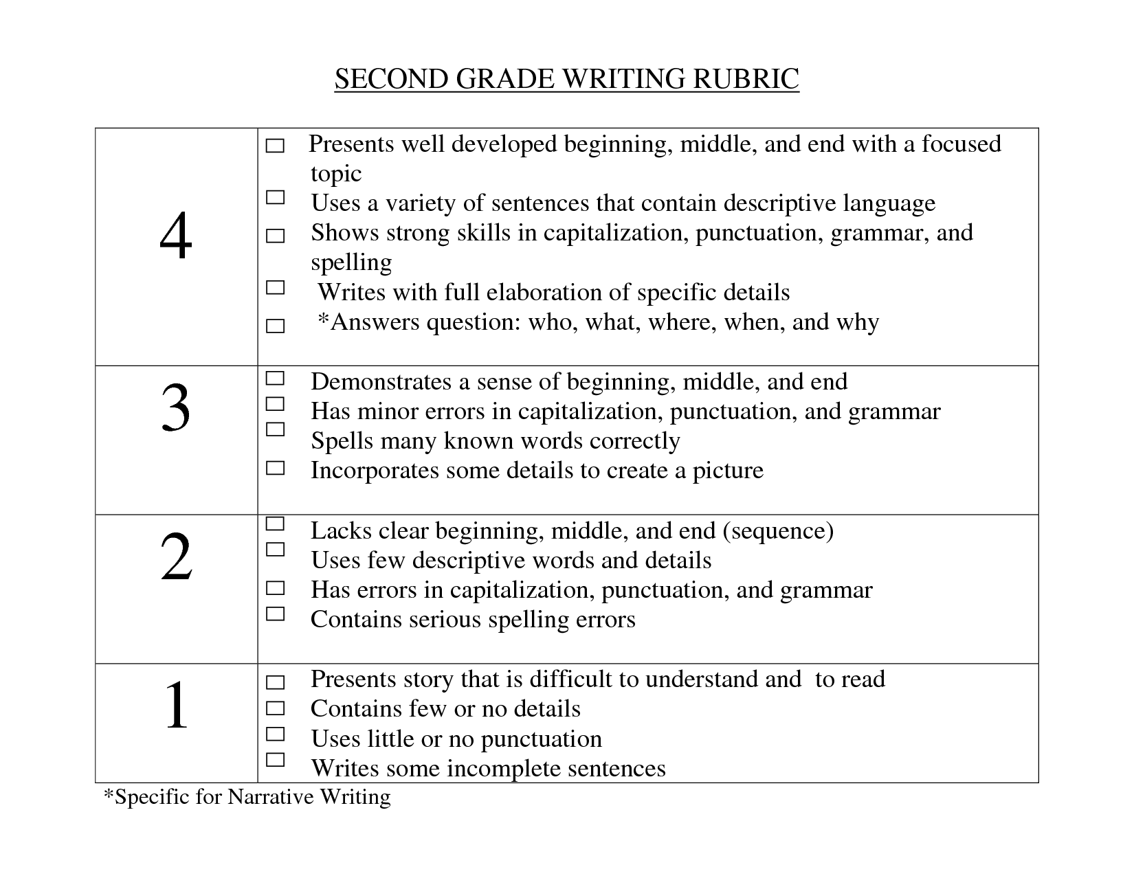 Writing Rubric For 3rd Grade