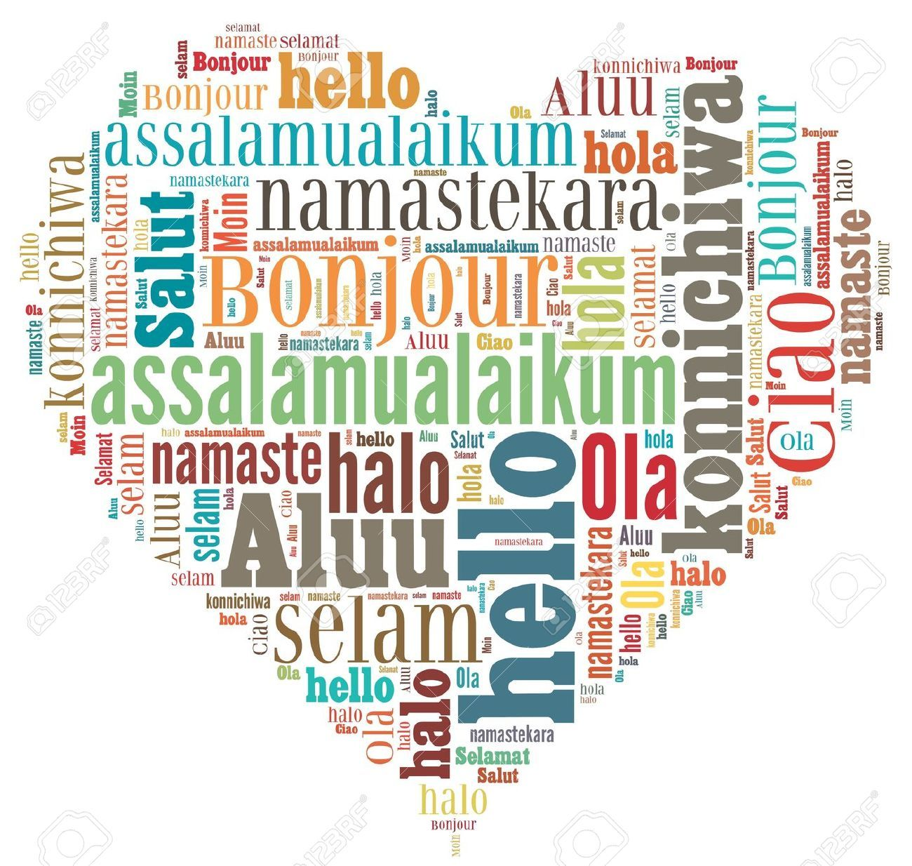 Wordcloud Illustration Of Hello Greet People