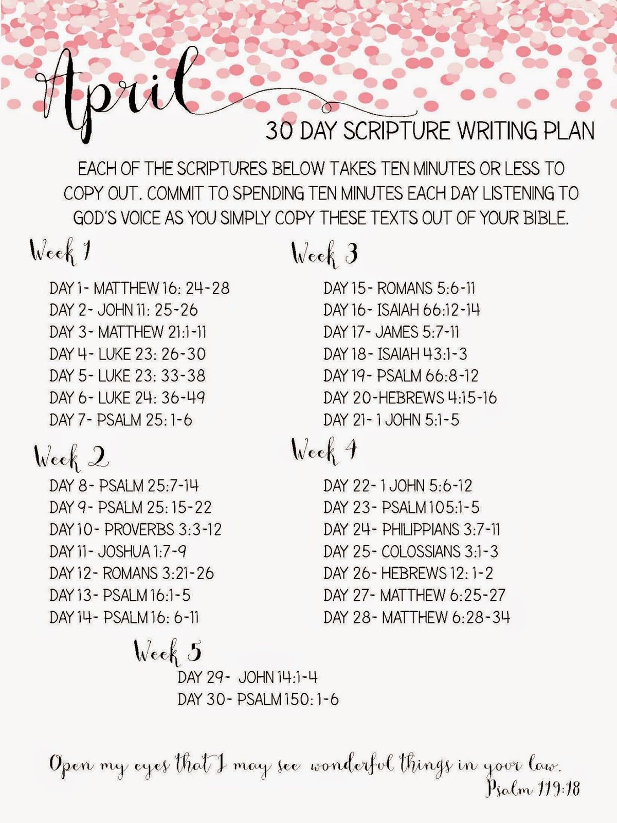 Sweet Blessings Scripture Writing Plan A Simple Devotion