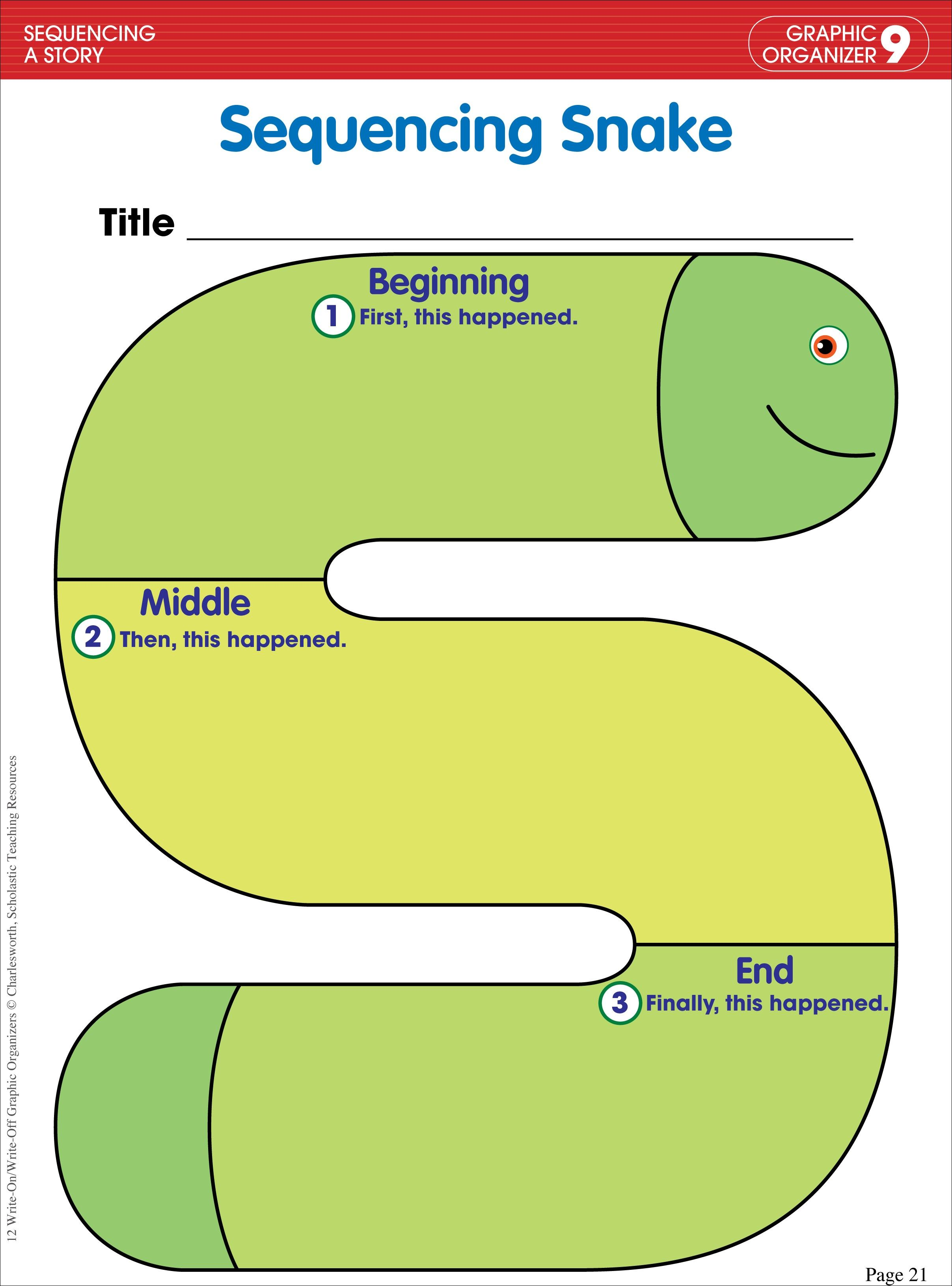 Graphic Organizer Sequencing Snake