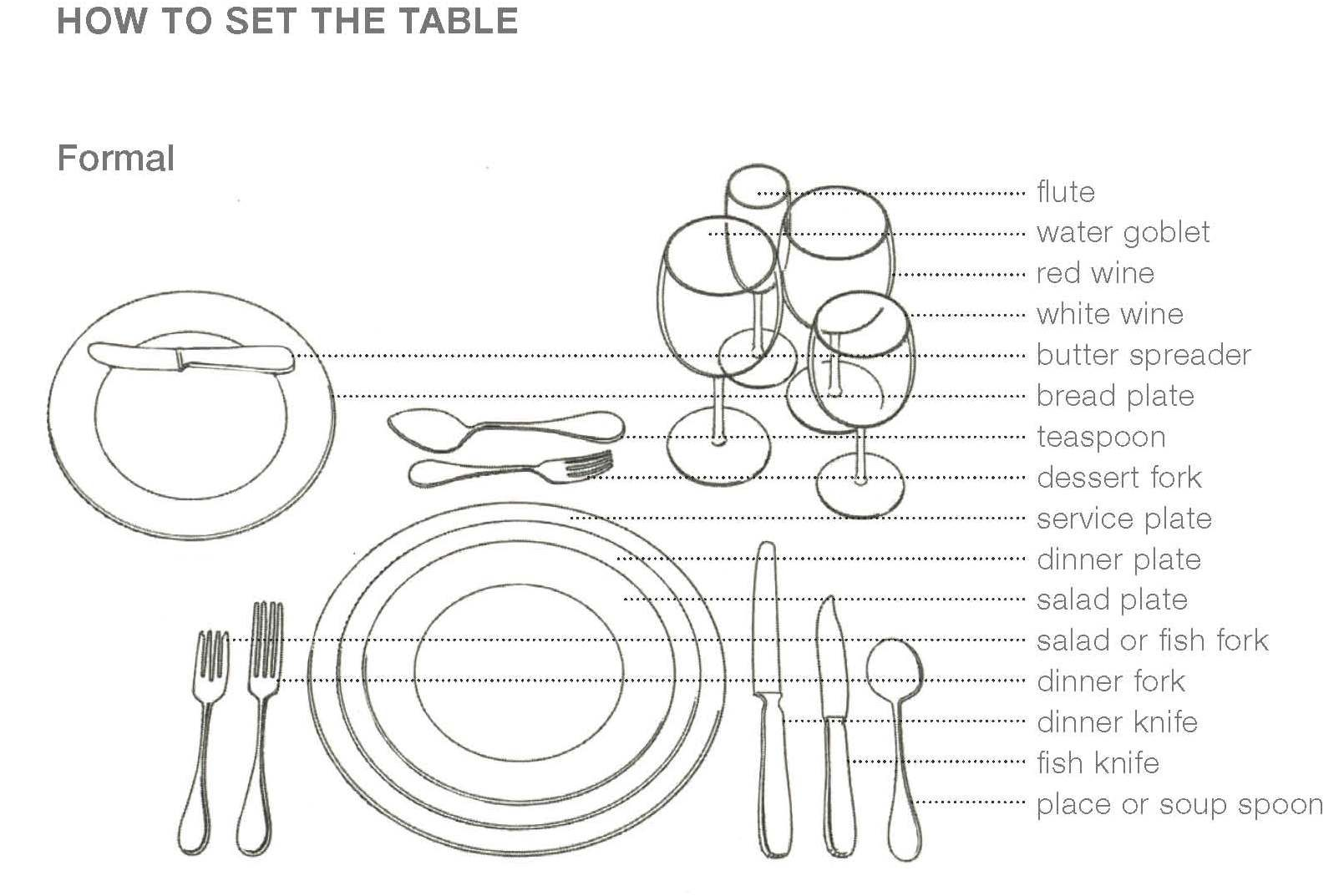Dinner Plate Setup