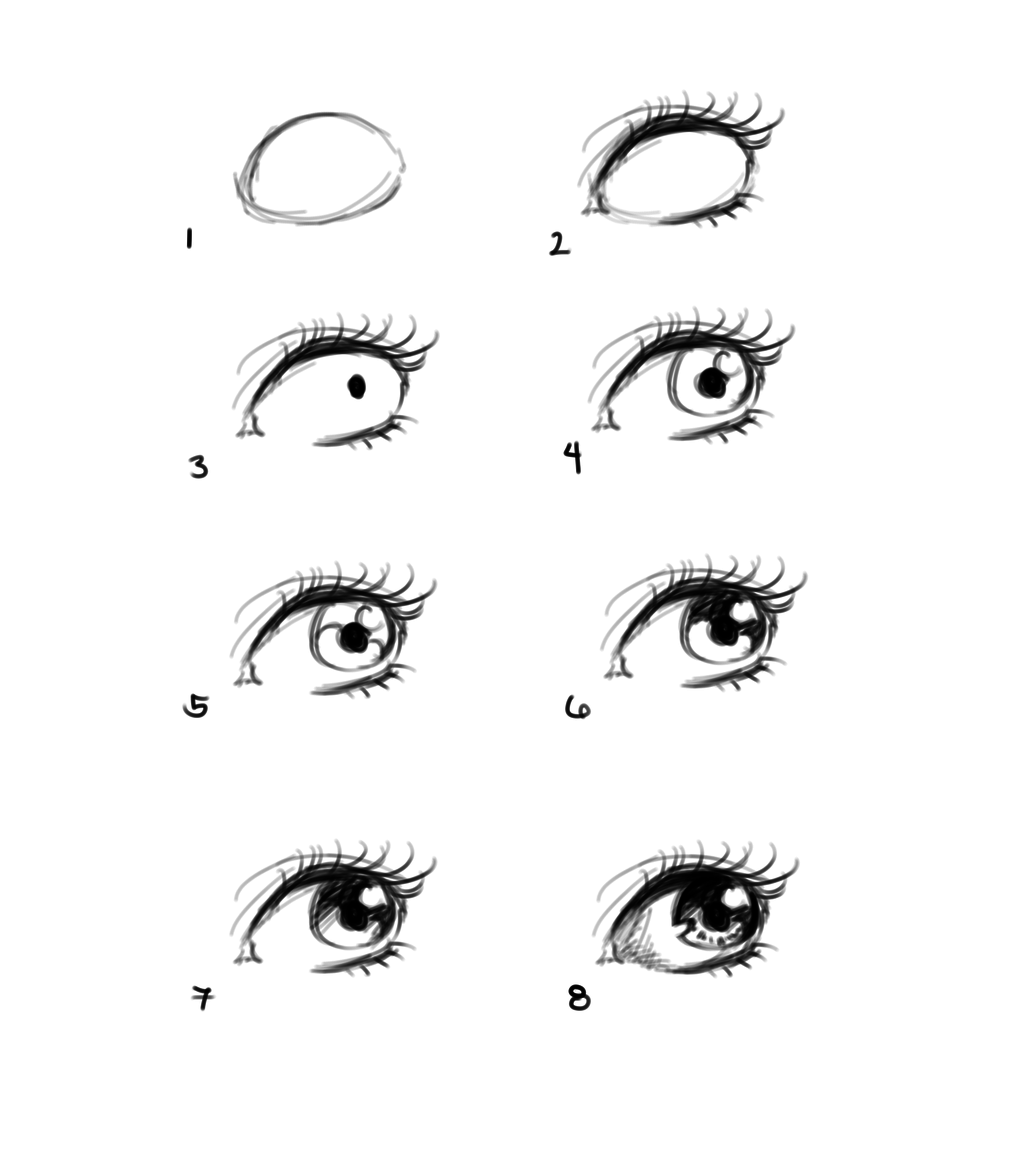 A Little Tip Step By Step On How To Draw Eyes These Are
