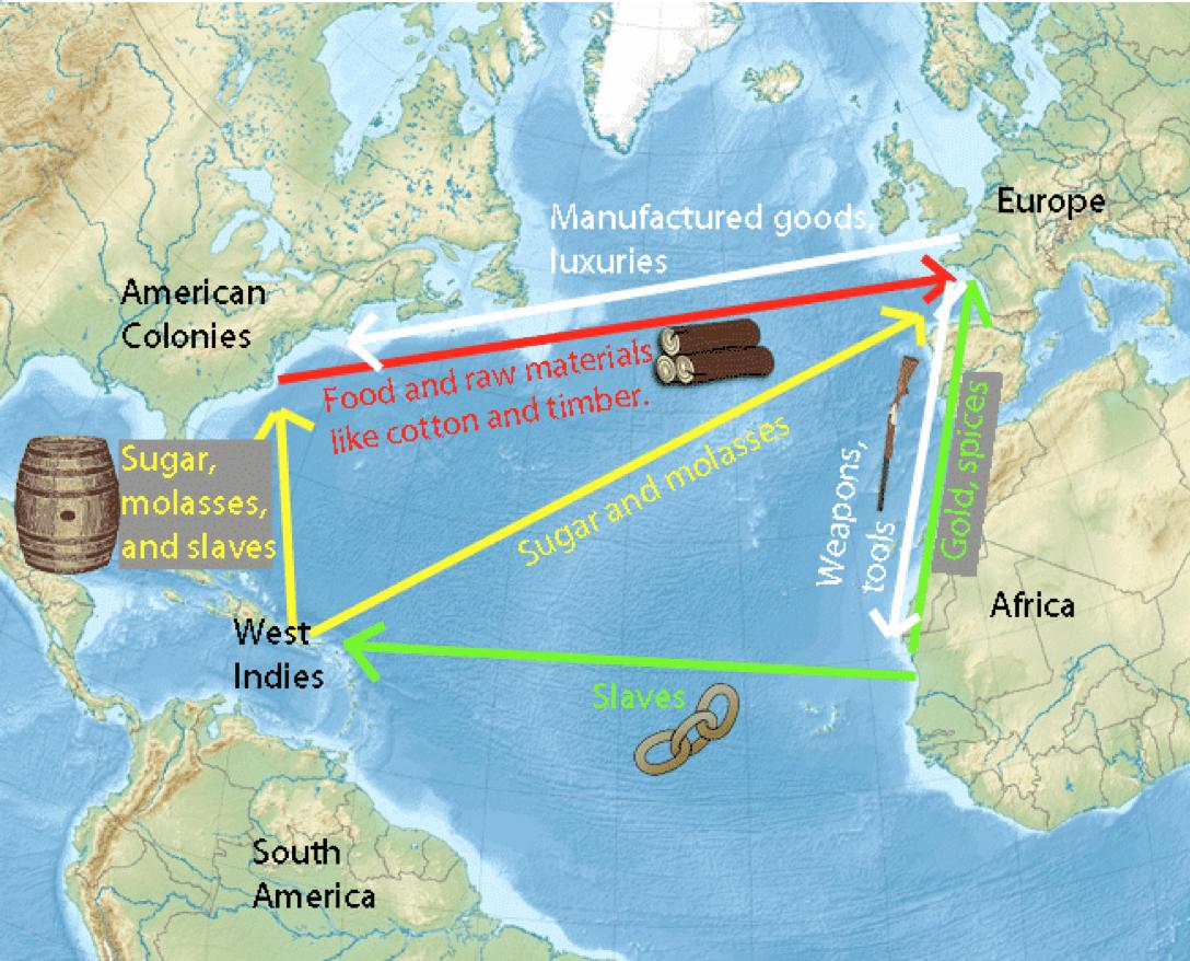 Dbq Triangle Slave Trade Common Core State Standards Ccss