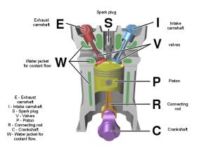 Internal bustion engines  بحث Google   engine