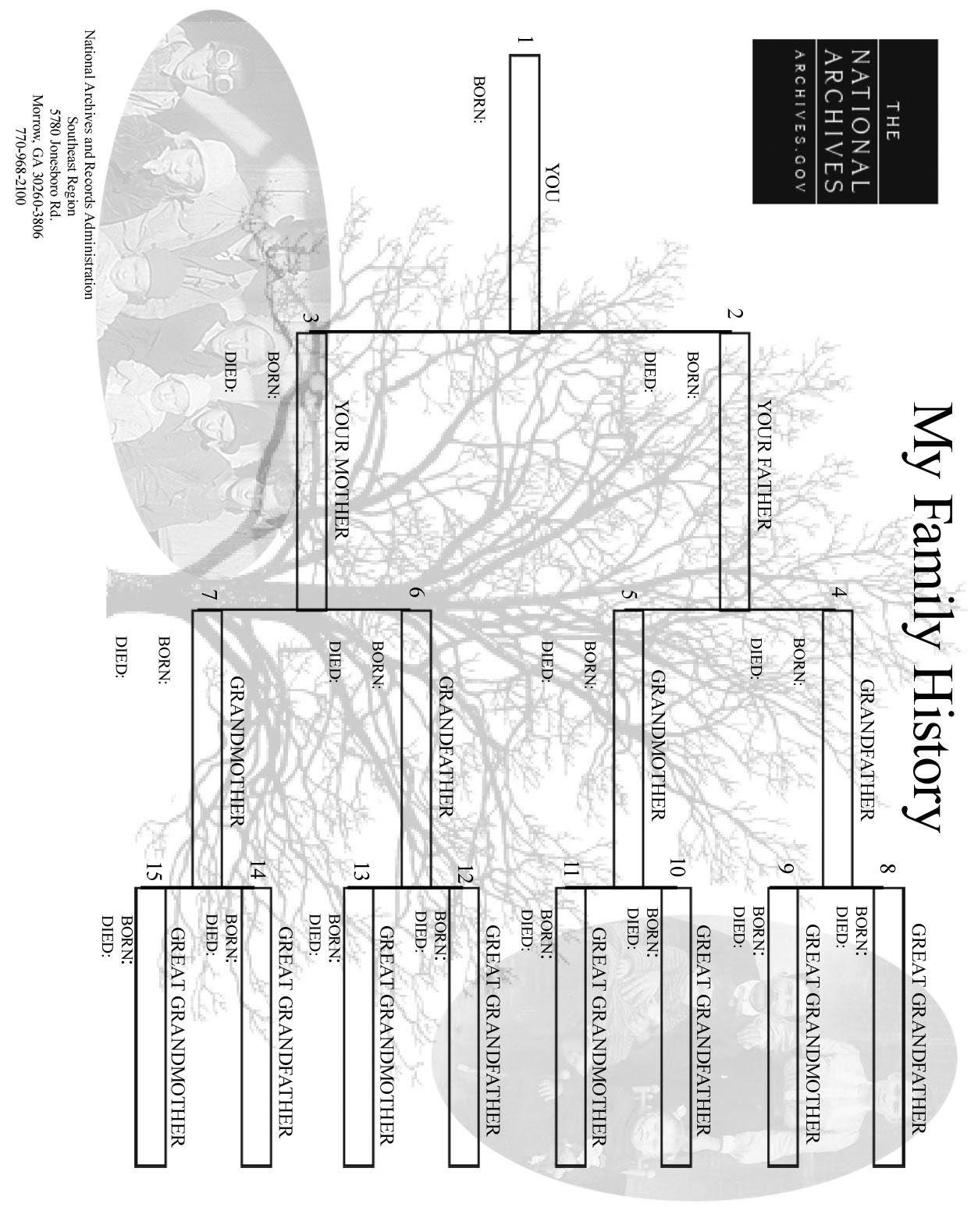 Ancestor Pedigree Chart