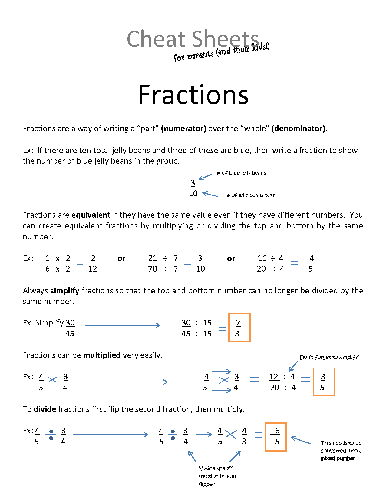 Fractions For Dummies Cheat Sheet