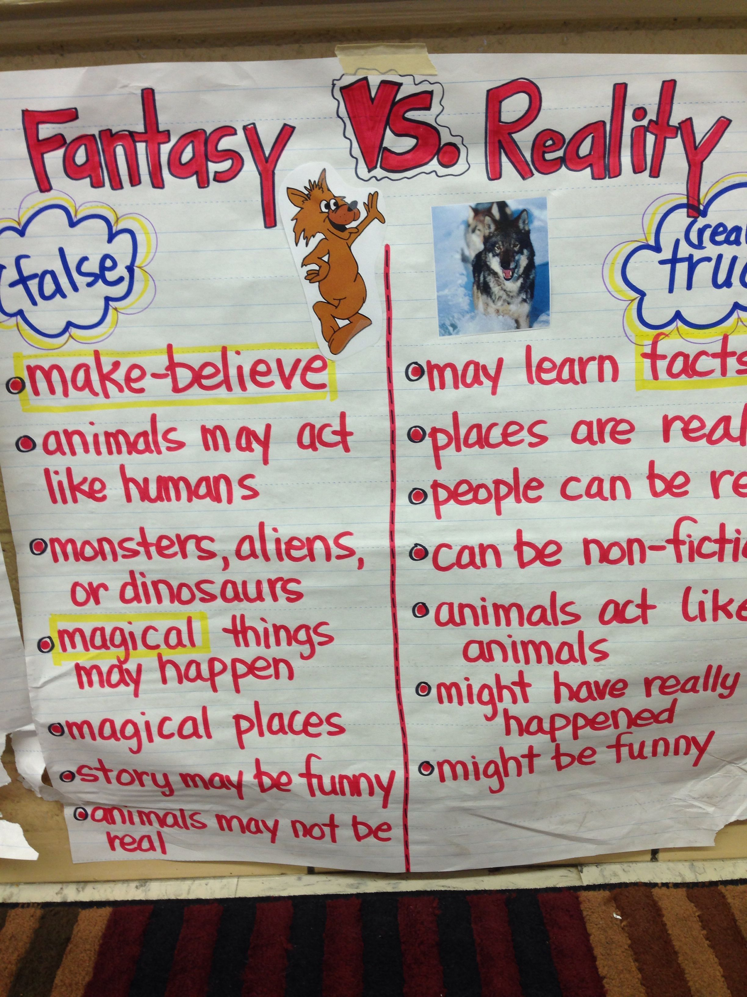 Anchor Chart For Fantasy Vs Reality