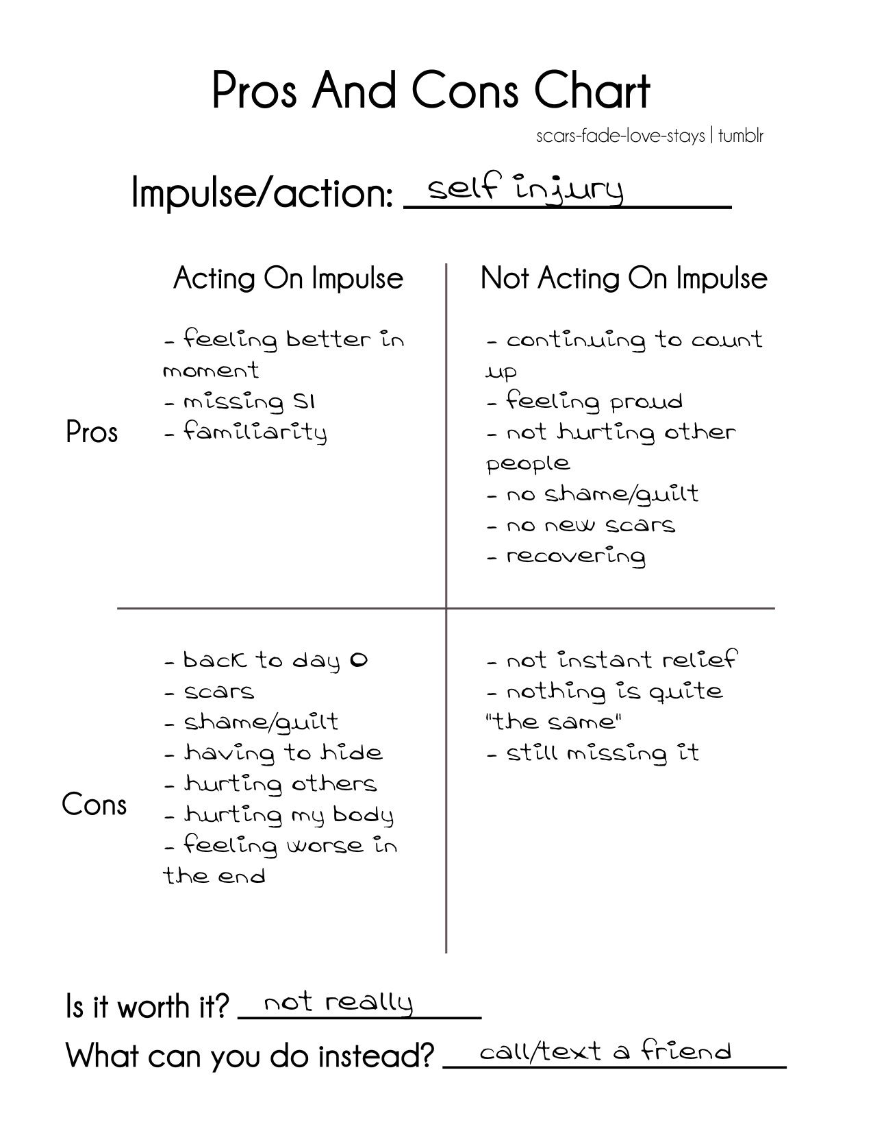 Creative Clinical Social Worker Pro S And Con S Chart Dbt Sheet