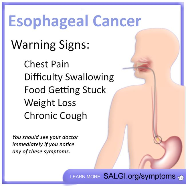 What To Do When Food Gets Stuck In Your Esophagus