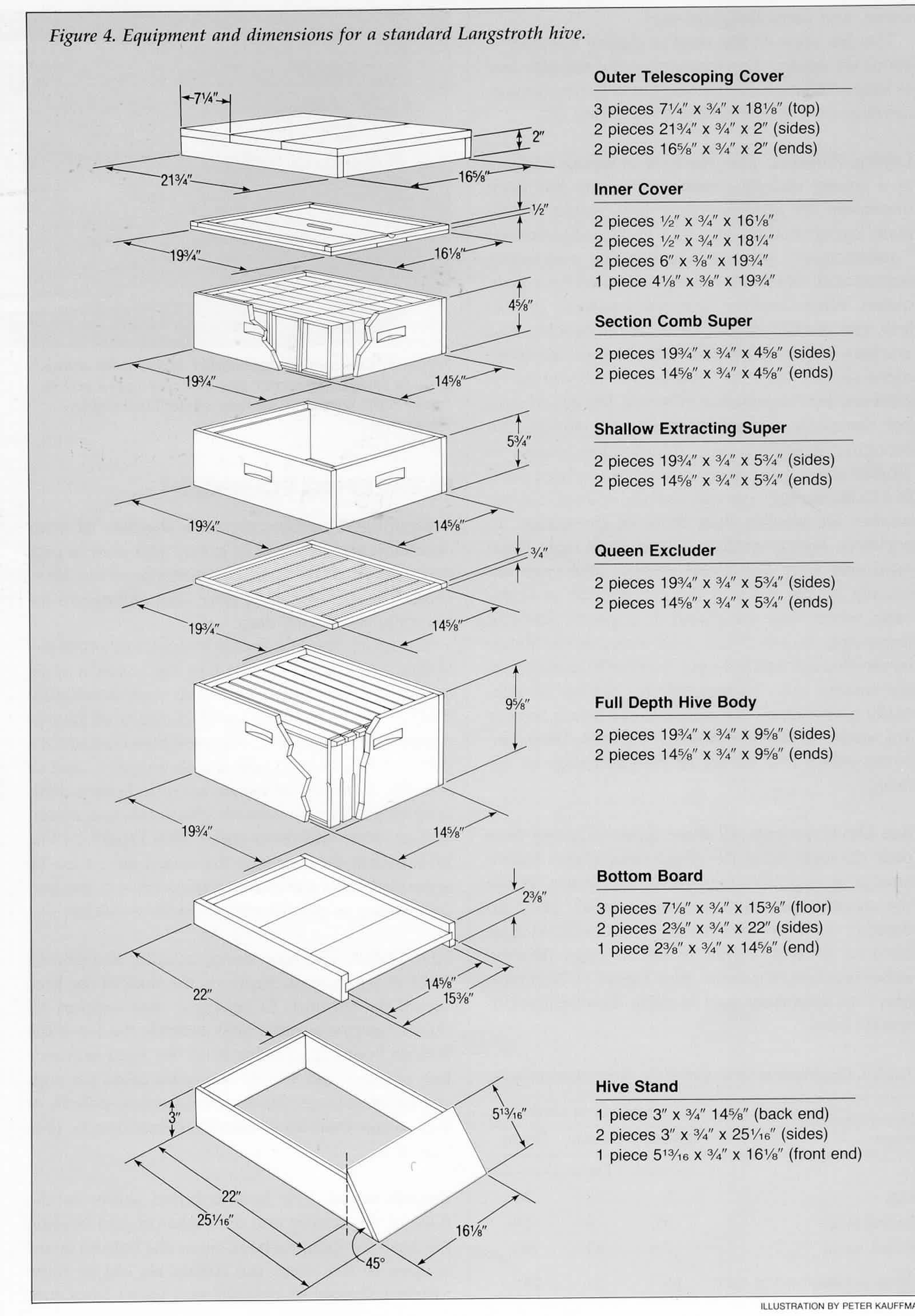 How To Build Bee Boxes Prep