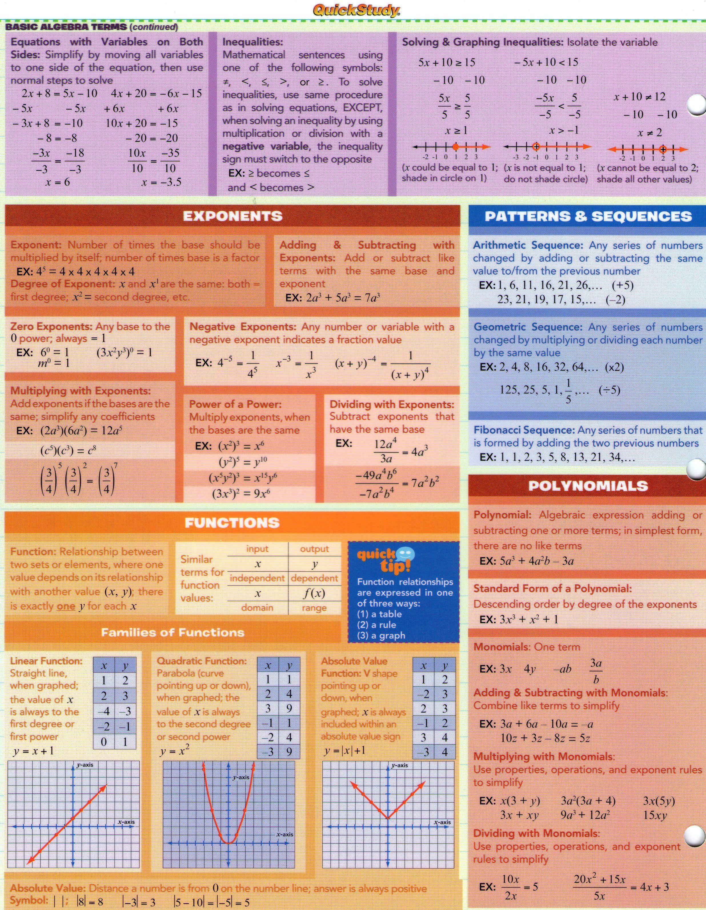 Algebra Fundamentals 2