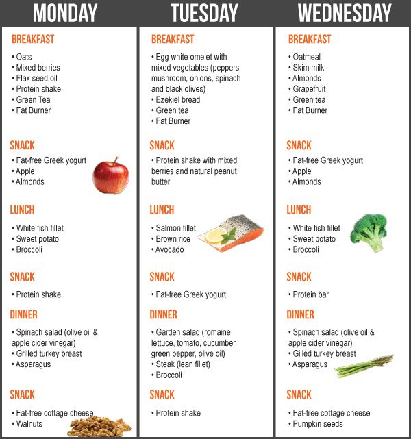 Consumer Reports Best Diet Pills For 2013