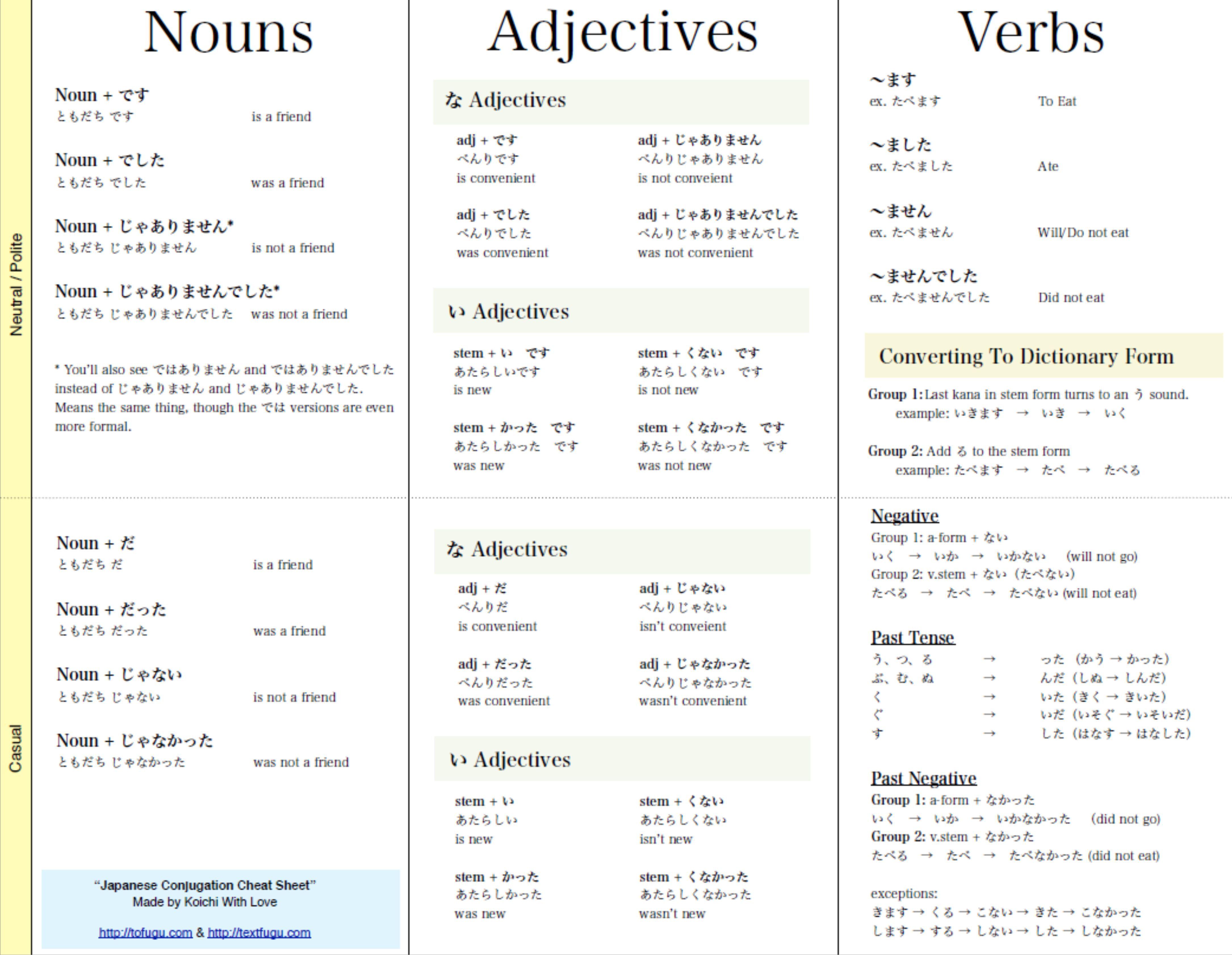 Japanese Conjugation Cheatsheet