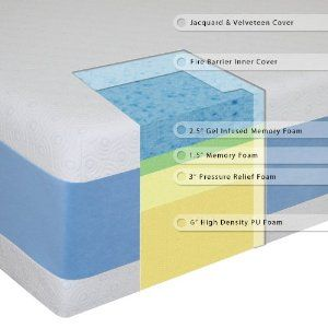 Sleep Master 13 Inch Gel Memory Foam Mattress King Http