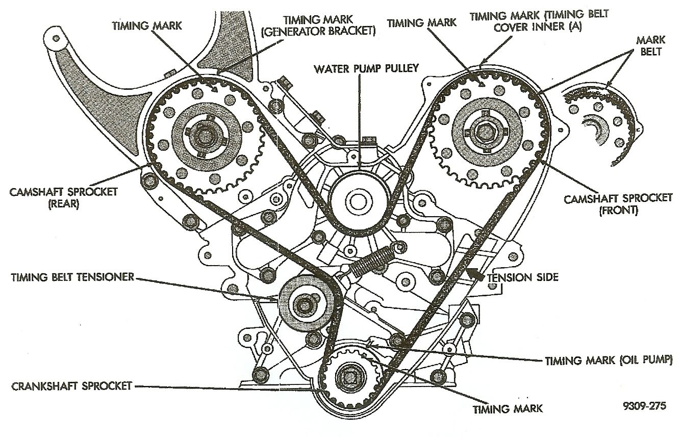 Jeep Grand Cherokee Rear Suspension Diagram Moreover Internal Engine Diagram Likewise Chrysler