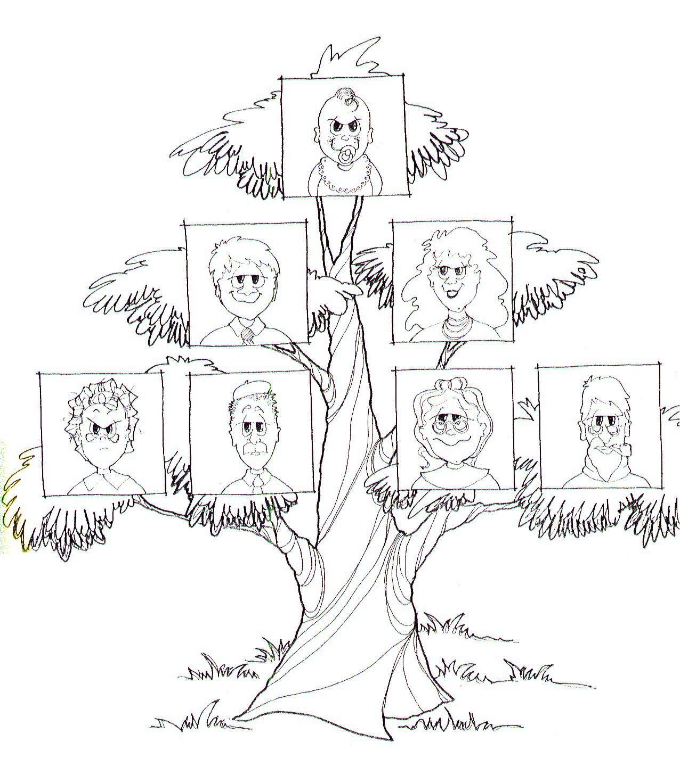 La Familia El Arbol Genealogico