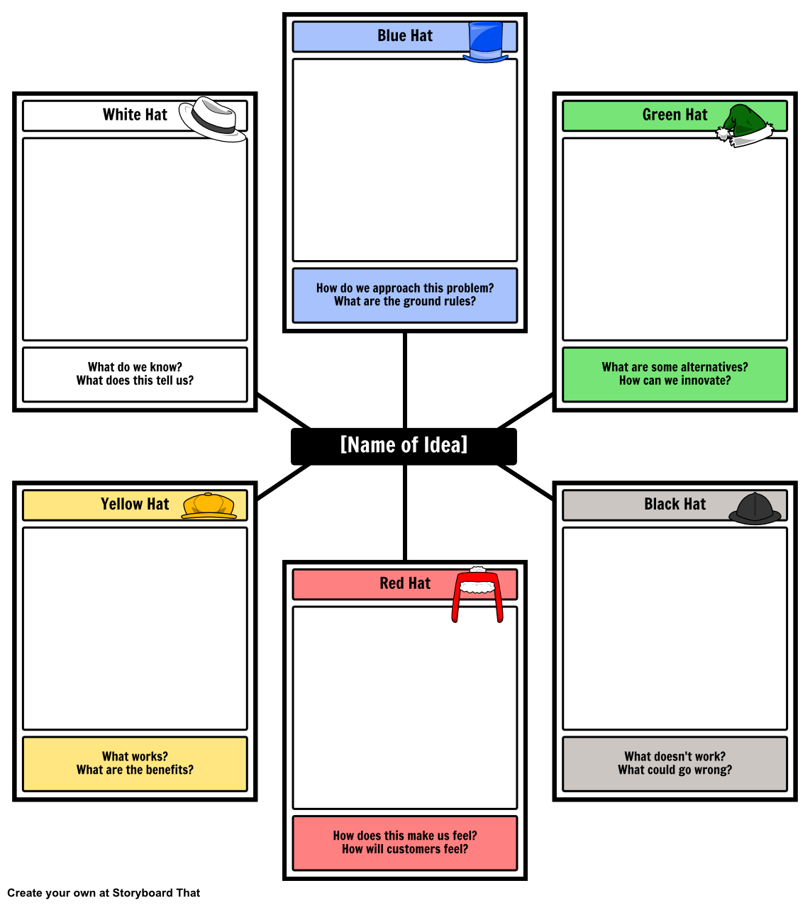 Use This Template To Apply De Bono S Six Thinking Hats To