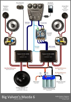 Car System Diagram 4 Channel Amp Wiring Diagram Wiring