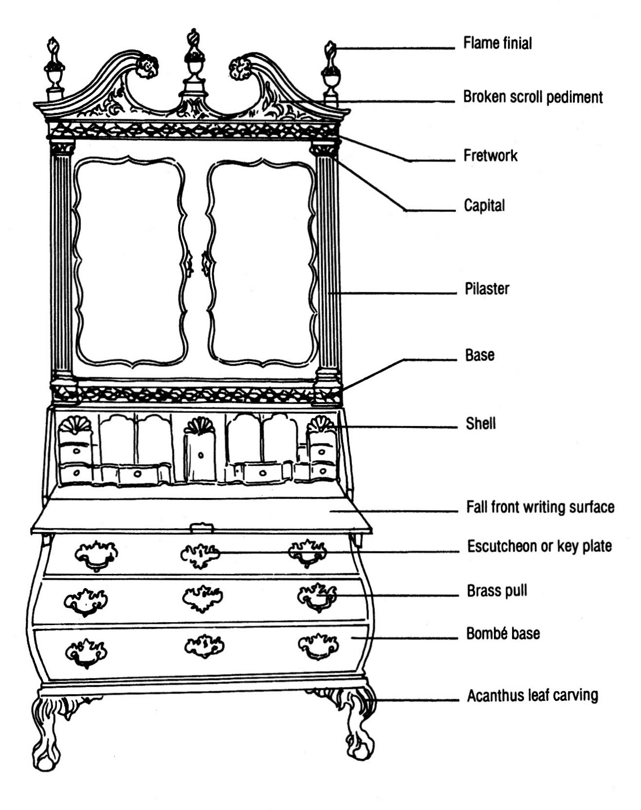 Diagram Of Chippendale Desk And Bookcase