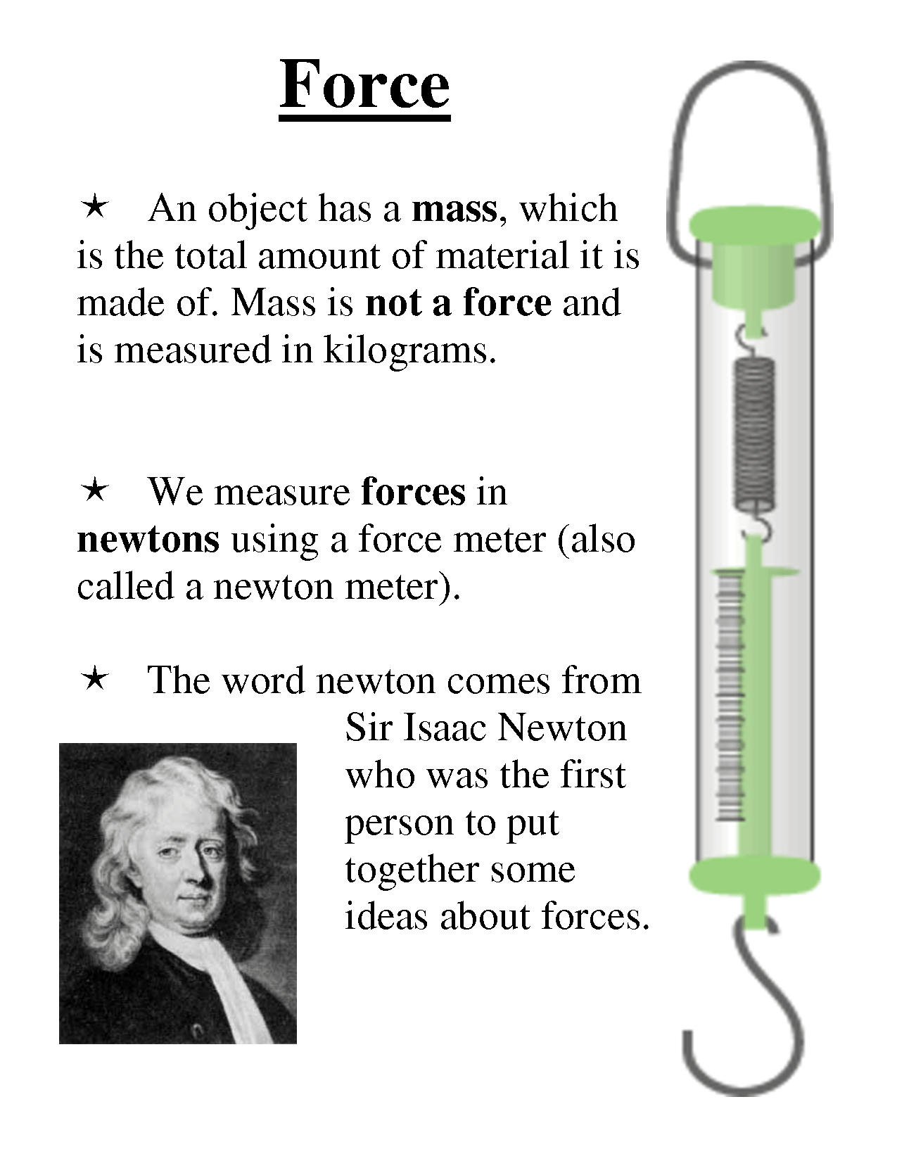 Force Meter Diagram