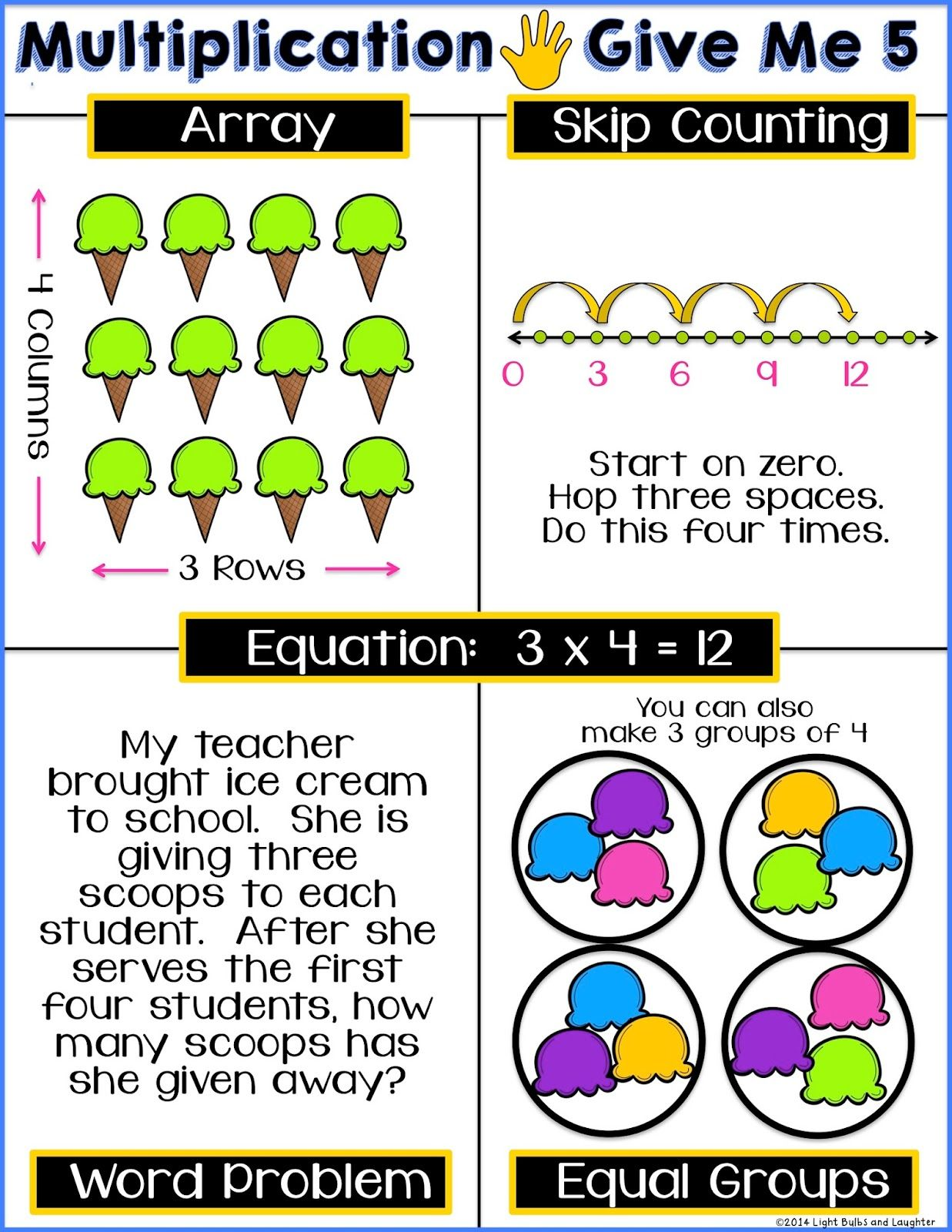 Multiplication Give Me 5 Poster And Worksheet