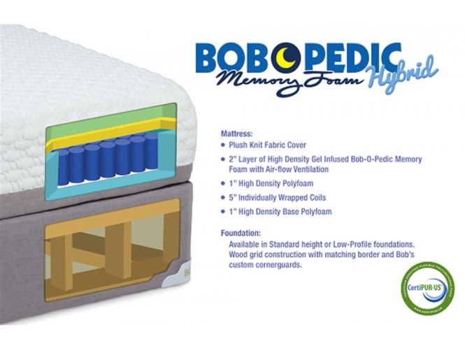 Bob O Pedic 9 Hybrid Twin Mattress