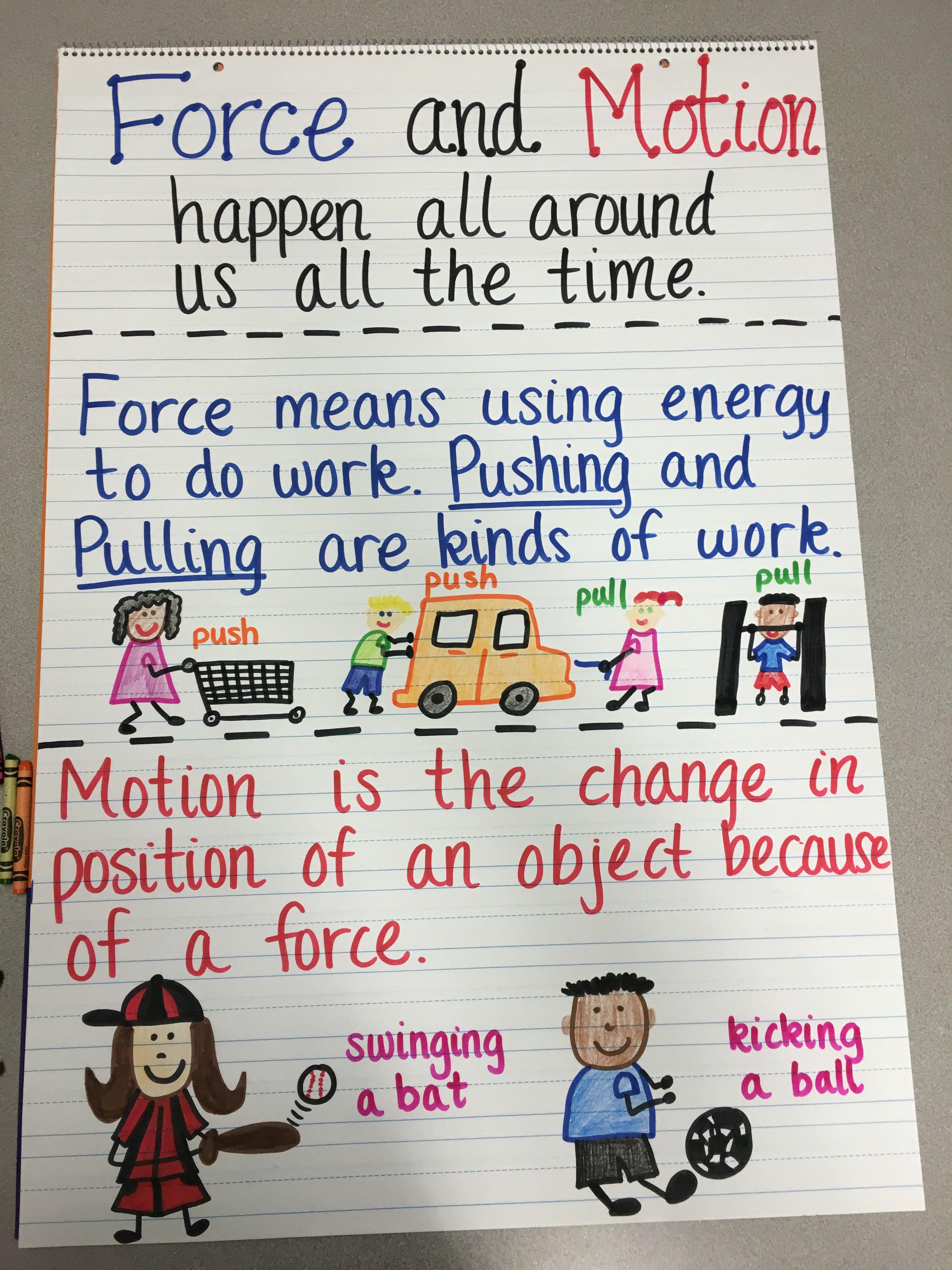 Magnet Worksheet Elementary